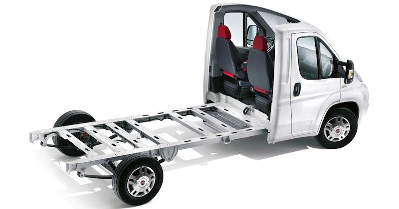 zoom sur le fiat ducato sp cial camping car camping car le site. Black Bedroom Furniture Sets. Home Design Ideas