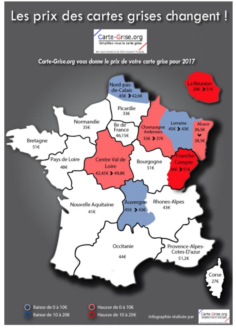 Prix des Cartes grises 2017